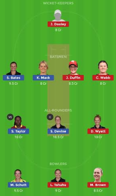 MR-W vs AS-W dream11 team | AS-W vs MR-W