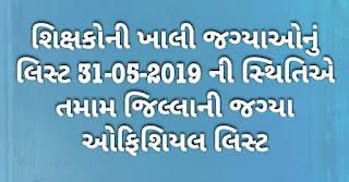https://www.happytohelptech.in/2019/06/3152019-na-roj-pratmik-shala-ma.html