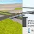 Diseños y espacios conceptuales: carreteras, ferrocarriles, puentes y túneles con Infraworks 360