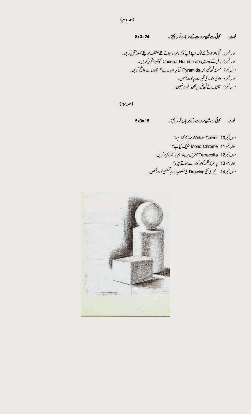Fine Arts 11th Class Assessment Scheme/ Model Papers 2012