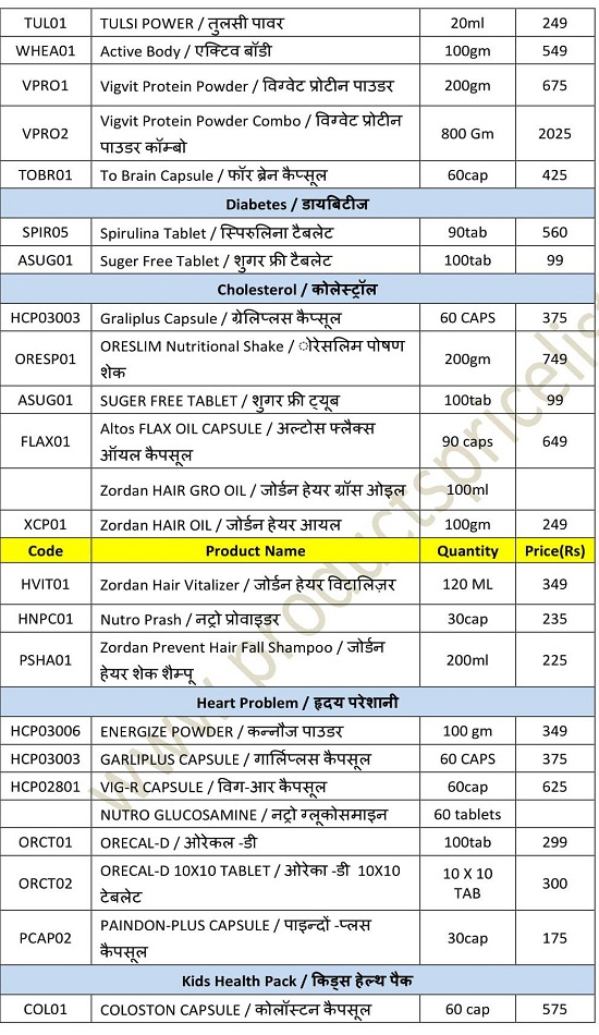 Altos Products Price List in India