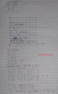 Contoh Soal Linear Programming Metode Grafik