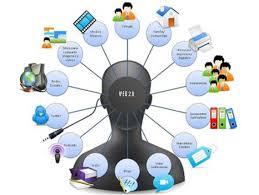 Resultado de imagen para Estrategias para mejorar el aprendizaje