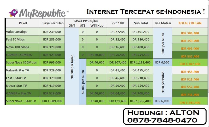 mcaltonz com: Internet tercepat di indonesia
