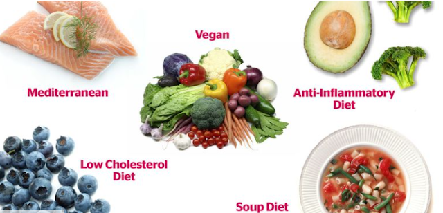 Foods to Eat to Lose Weight   Diets for Weight Loss