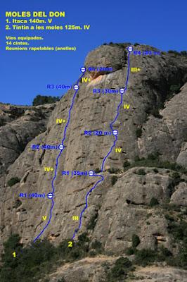 Moles del Don, vías Itaca y Tintín a les moles