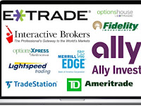Best Discount Brokerage Firms: Top 5 Online Investing Discount Firms to Check Out