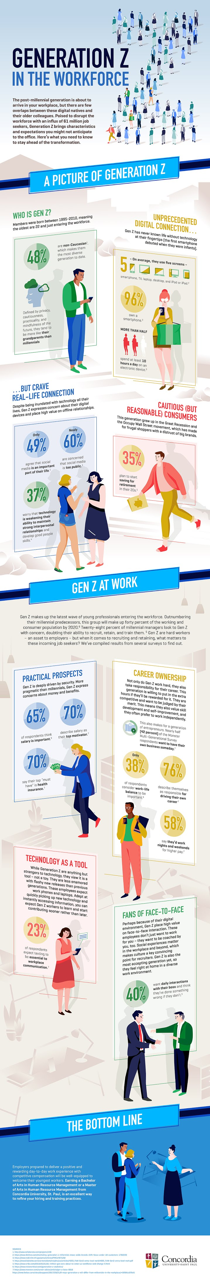 Generation Z in the Workforce #infographic