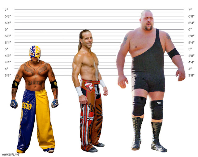 Shawn Michaels height comparison with Rey Mysterio and Big Show