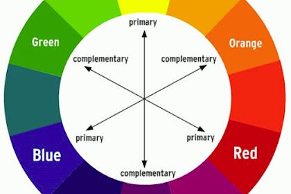 Teori Percampuran Warna Saat Melukis Dan Menggambar