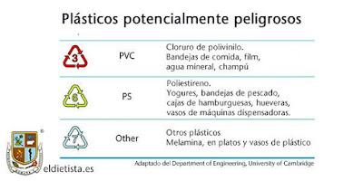 plásticos que contienen bpa