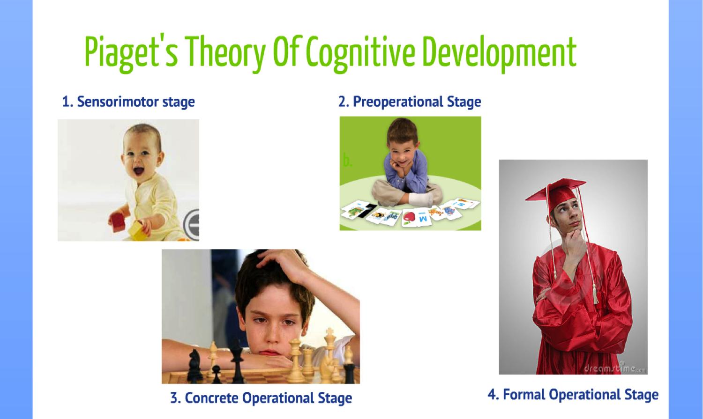 Teaching Practicum I Children Three Different