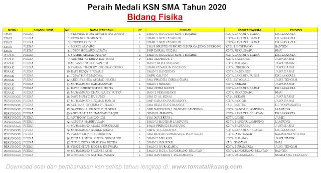pemenang peraih medali emas perak perunggu ksn sma tahun 2020 bidang fisika tomatalikuang.com
