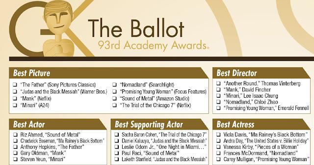 Oscars 2021 printable ballot