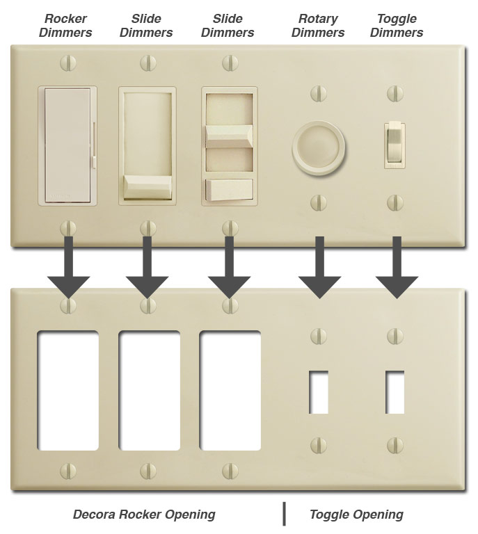 Kyle Switch Plates: Guide to Light Dimmers & Dimmer Switch ...