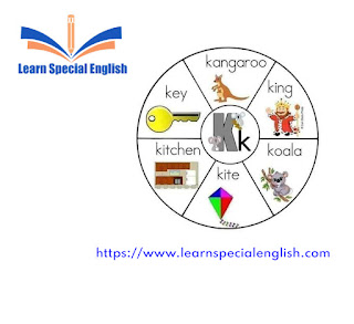 6 common English words that start with the letter K for kids