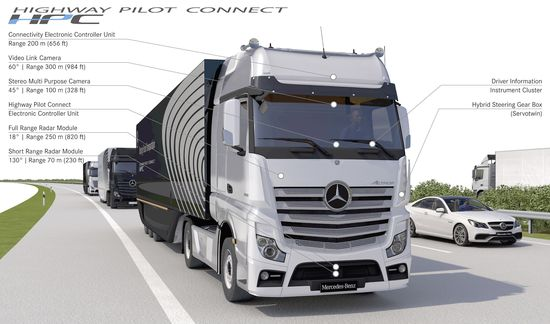 Daimler demos truck platooning to save 7% on fuel and has network connected 365000 trucks already