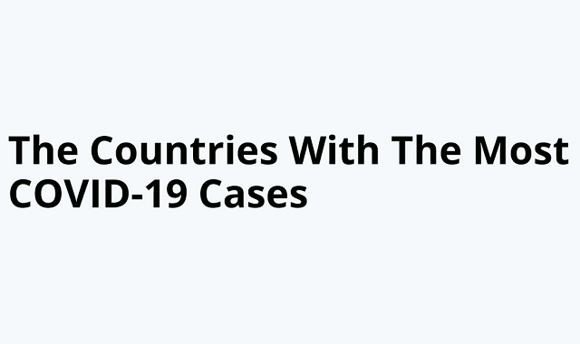 Countries with the highest number of Covid-19 cases