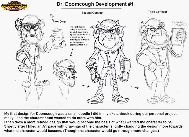 Character Design Template | Platinum Art (Piotr Pisarski)