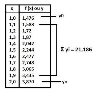 tabela valores completa