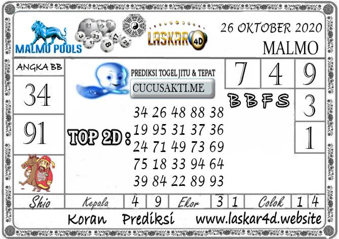 Prediksi Togel MALMO LASKAR4D 26 OKTOBER 2020