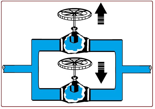 المقاومة الكهربائية ؟ وما هي ووظيفتها في الدائرة - الكترونيك , مقاومة وموصلية كهربائية - ,