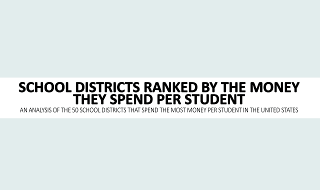 School Districts Ranked by the Money They Spend Per Student