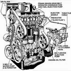 Pengertian Mesin diesel yaitu sejenis mesin pembakaran dalam ; lebih khusus lagi, suatu mesin penyebab kompresi, di mana bahan bakar dinyalakan oleh suhu tinggi gas yang dikompresi, serta bukan hanya oleh alat tambah energi lain (seperti busi). Mesin diesel pada kendaraan otomotif kerap dipakai pada mobil-mobil yang memiliki kemampuan mesin yang besar, serta juga tenaga yang besar (misal ; Truk, tronton, fuso, bus serta kendaraan besar yang lain.)