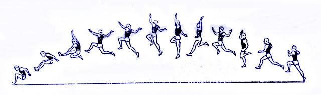 Salto largo atletismo pasos gesto técnico tijeras