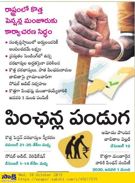 ysr-pension-kanuka-apply