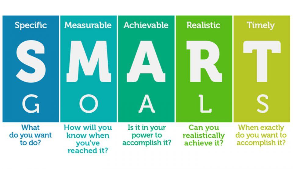 Smart Goals untuk mindset sukses
