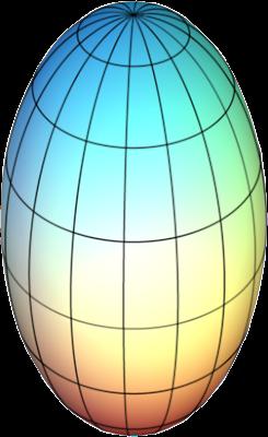 Bentuk Planet Bulat Pepat Karena Faktor Gravitasi dan Rotasi