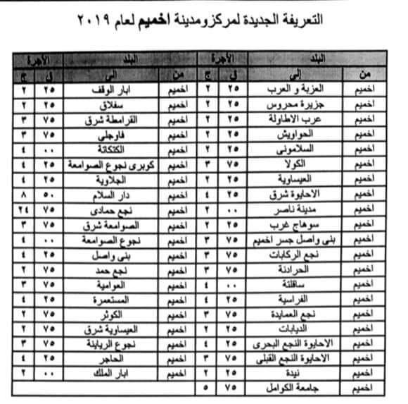 ننشر التعريفه الجديده للمواصلات داخل وبين المدن المصرية بعد زياده اسعار الوقود بجميع المحافظات FB_IMG_1562332428942
