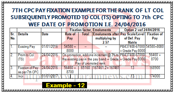 7th-cpc-pay-fixation-example-12-option-from-promotion-lt-col-promoted-col-ts-paramnews