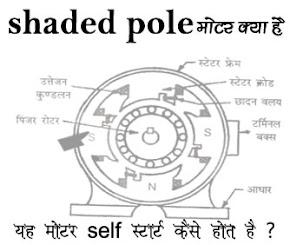 shaded pole motor in hindi