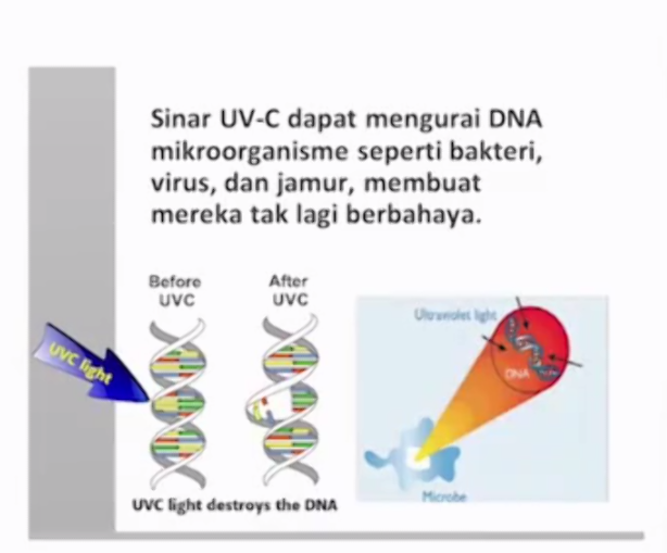 Sinar UV Mencegah Virus Covid 19