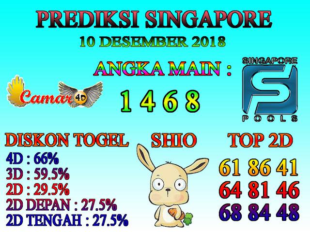 Prediksi Togel Singapore 10 Desember  2018