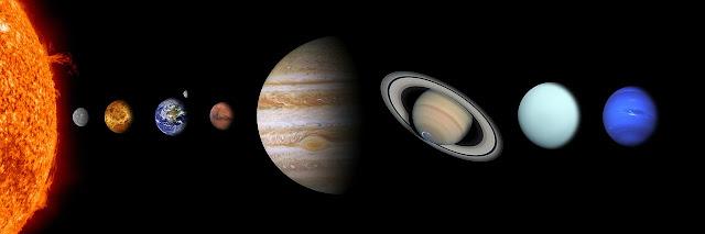 Astronomy-zodiac, खगोल विज्ञान
