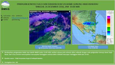 Pola Sebaran Debu Vulkanik GAK Capai Lebih Dari 10 Km dan Menuju Barat Daya - Barat