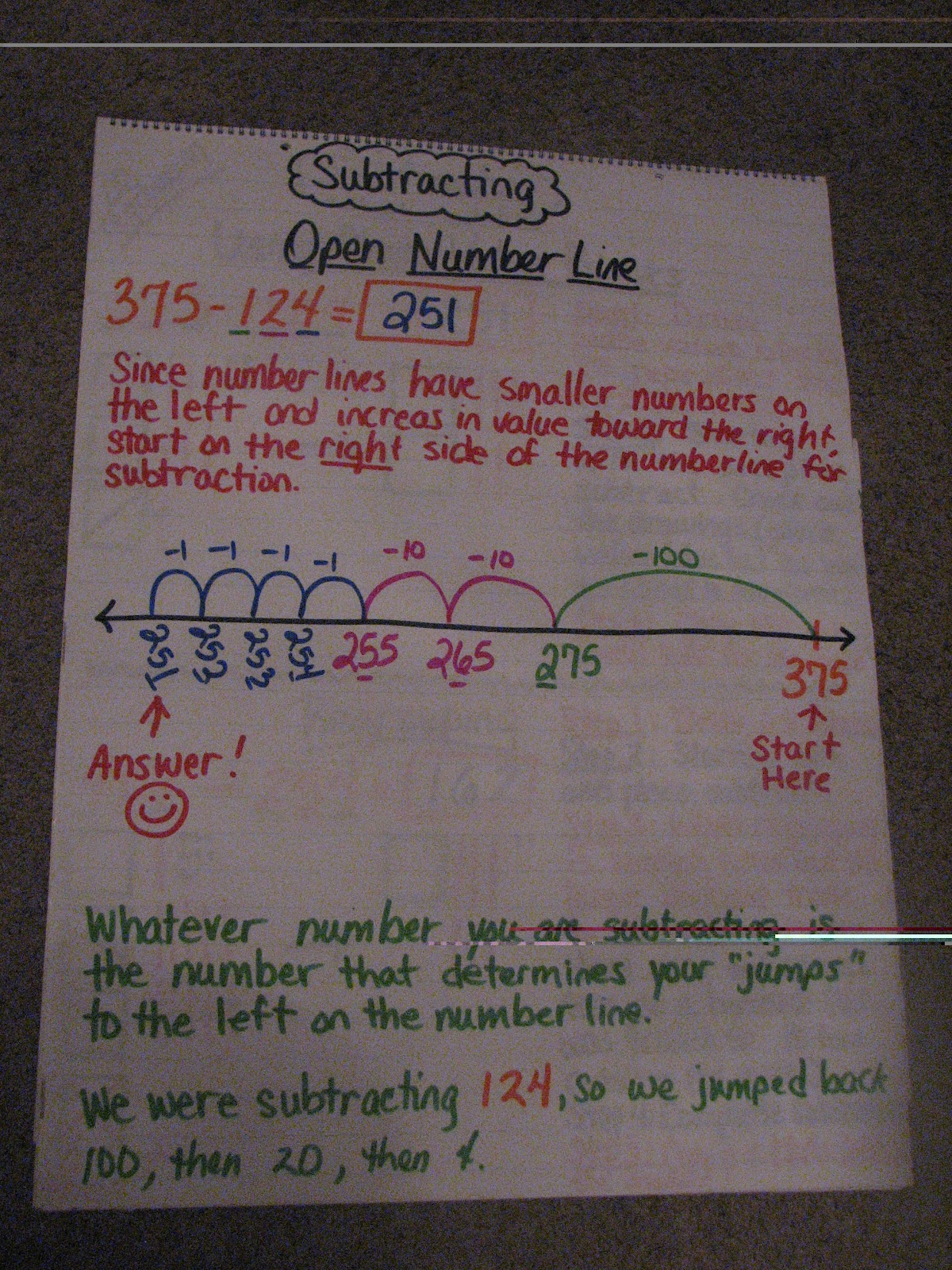 3rd Grade G Vine How To Subtract The Common Core Way