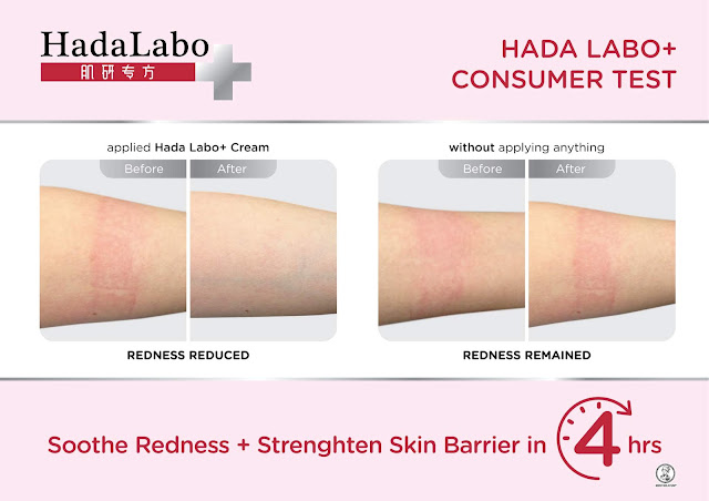 Hada Labo+ Sensitive Hydrating Range, hada labo whitening, hada labo malaysia, hada labo watson, hada labo anti aging, hada labo set, hada labo premium, hada labo cleanser, hada labo kouji,