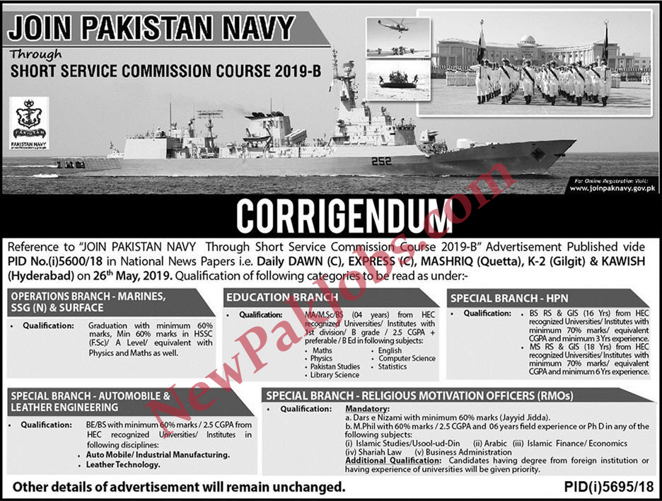 Corrigendum in Qualification of Pakistan Navy Jobs through Short Service Commission