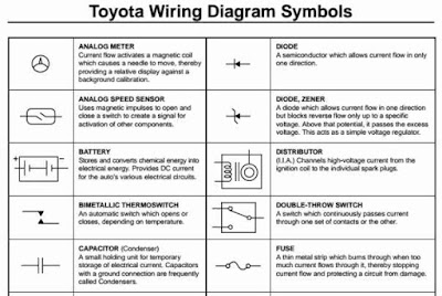 automotive electrical wiring diagram symbols pdf toyota wiring diagram symbols - wiring diagram service ... toyota electrical wiring diagram symbols #2