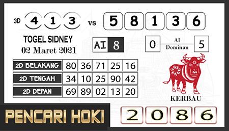 Prediksi Pencari Hoki Sdy Selasa 02-Mar-2021