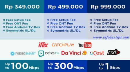 Real Unlimited Tanpa Fup Paket Xl Home Unlimited Up To 1 Gbps