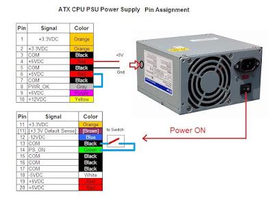 cara jumper PSU Komputer untuk charger hape