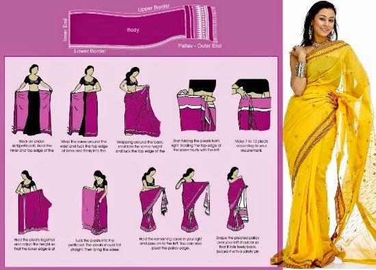 saree,sari tradicional, como hacer uno, prendas orientales, patrones