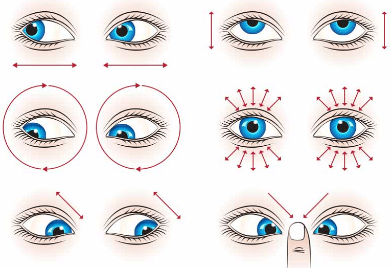 Image result for eye exercise