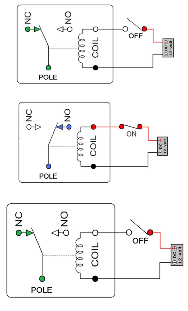 100 Electronics And Electrical Projects Ideas For Final Year Device Control Through Sms Using Sim300 At89s52 Free Normally Closed Contact Nc Is Also Known As Break This Opposite To The No When Relay Activated