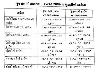 Gujarat Assembly (Viddhan Sabha) Election Programme 2017